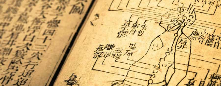 Ancient Chinese medical drawing